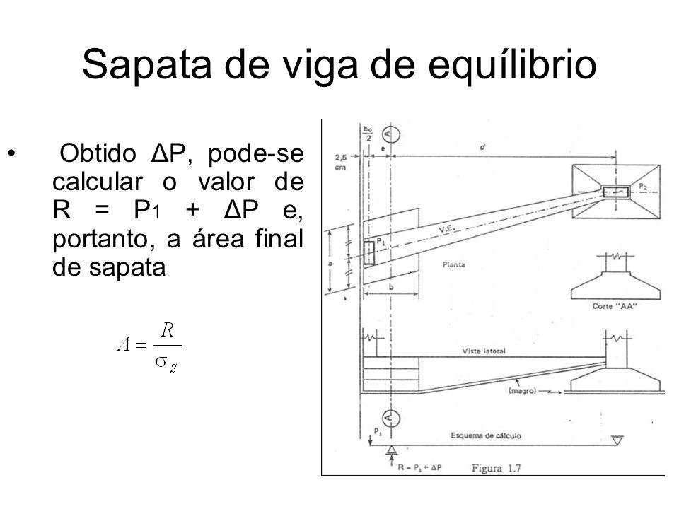 Sapata de viga de equílibrio Obtido ΔP, pode-se calcular o valor de R = P 1 + ΔP e, portanto, a área final de sapata