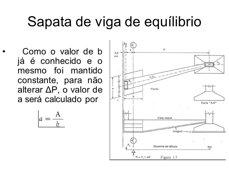 Sapata de viga de equílibrio Como o valor de b já é conhecido e o mesmo foi mantido constante, para não alterar ΔP, o valor de a será calculado por