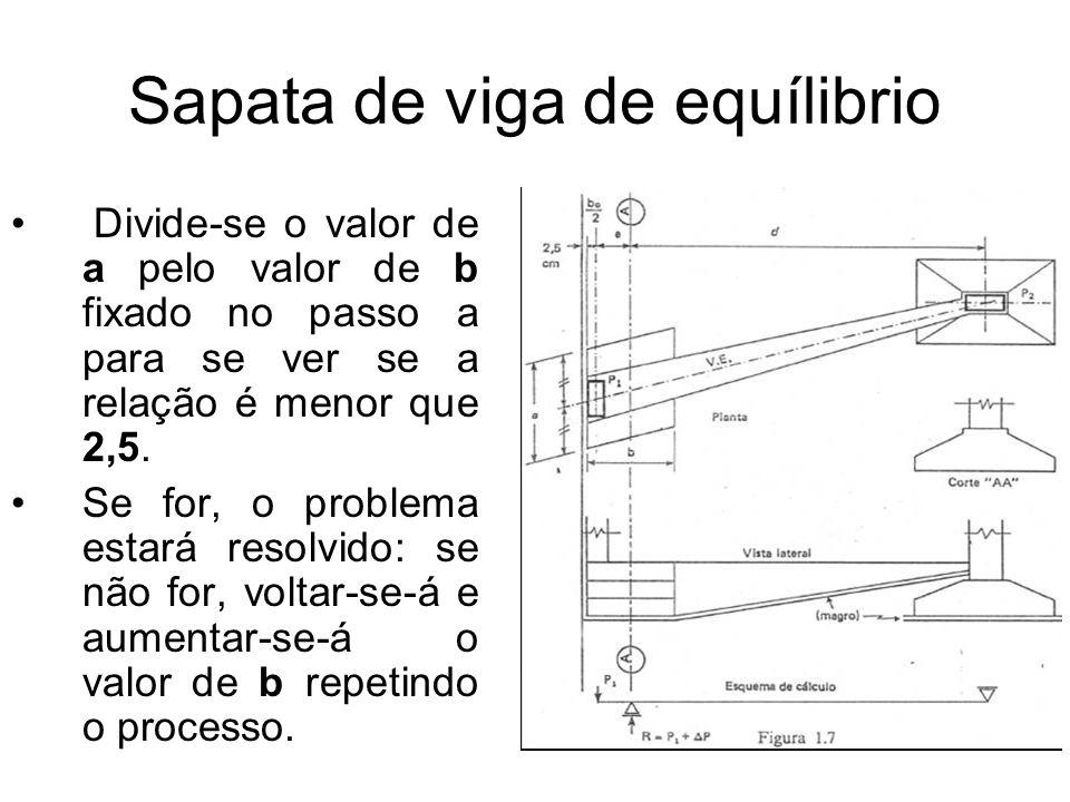 Sapata de viga de equílibrio Divide-se o valor de a pelo valor de b fixado no passo a para se ver se a relação é menor que 2,5. Se for, o problema est