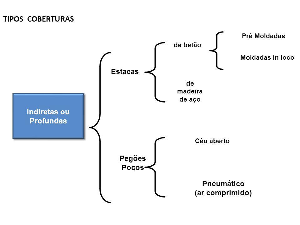 PONTOS SINGULARES REMATES PERIFERICOS