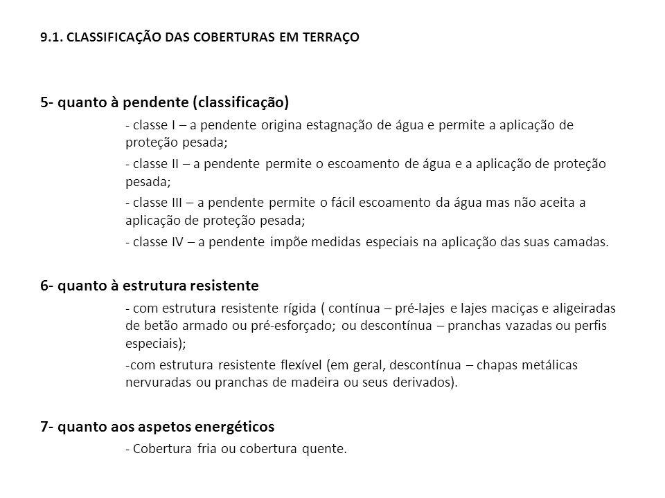 9.1. CLASSIFICAÇÃO DAS COBERTURAS EM TERRAÇO 5- quanto à pendente (classificação) - classe I – a pendente origina estagnação de água e permite a aplic