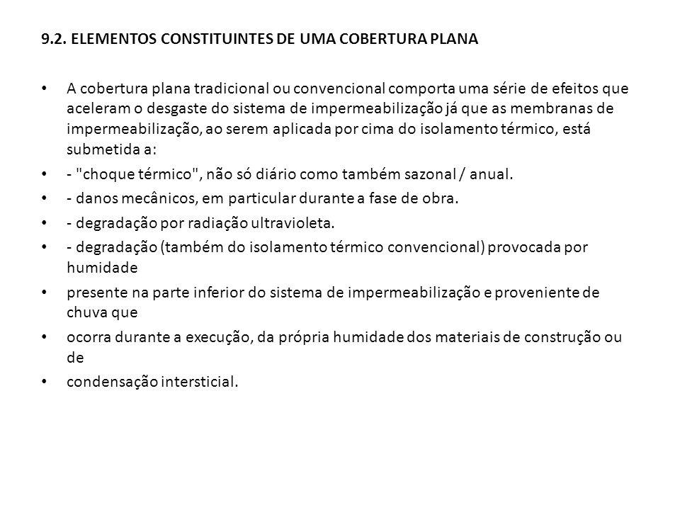 9.2. ELEMENTOS CONSTITUINTES DE UMA COBERTURA PLANA A cobertura plana tradicional ou convencional comporta uma série de efeitos que aceleram o desgast