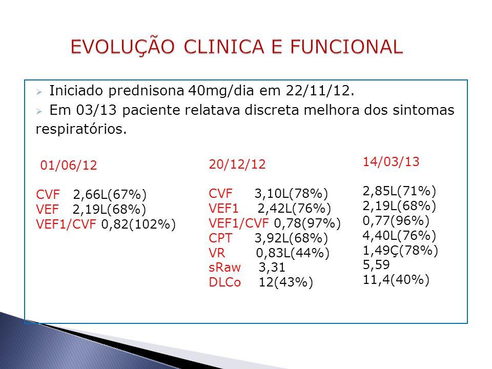  Iniciado prednisona 40mg/dia em 22/11/12.  Em 03/13 paciente relatava discreta melhora dos sintomas respiratórios. 01/06/12 CVF 2,66L(67%) VEF 2,19