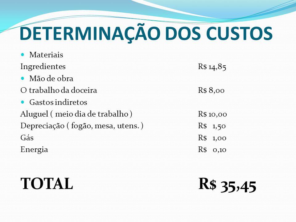 DETERMINAÇÃO DOS CUSTOS Materiais IngredientesR$ 14,85 Mão de obra O trabalho da doceiraR$ 8,00 Gastos indiretos Aluguel ( meio dia de trabalho )R$ 10