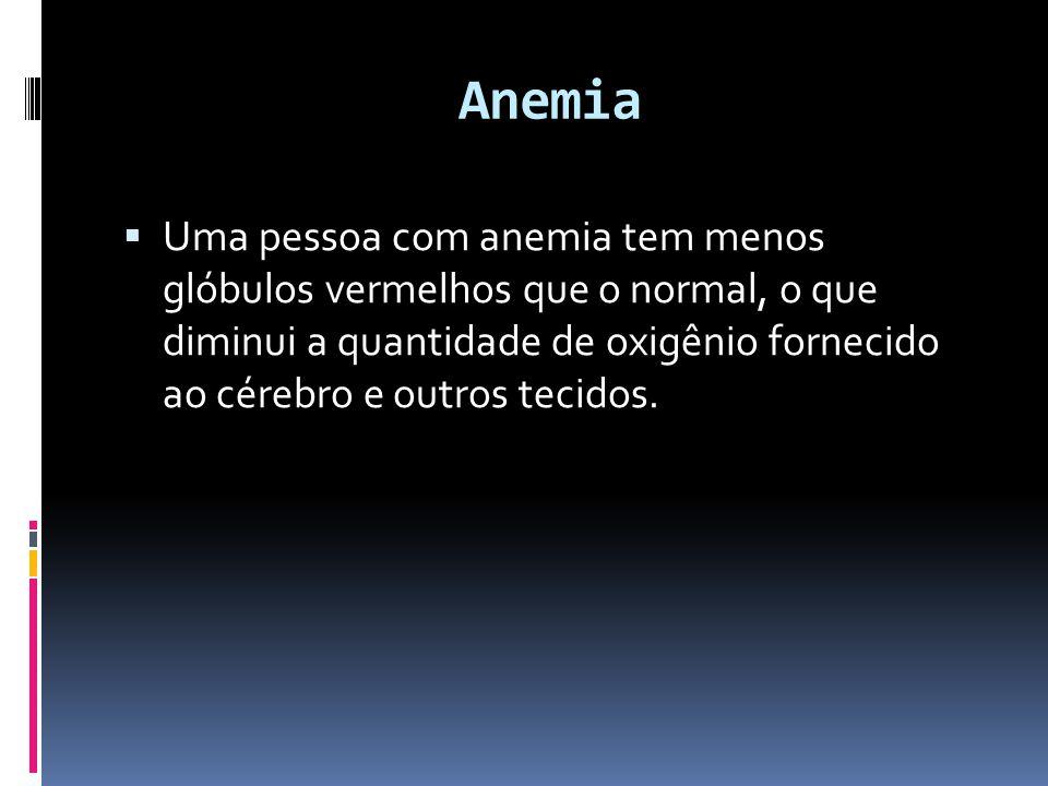 Anemia  Uma pessoa com anemia tem menos glóbulos vermelhos que o normal, o que diminui a quantidade de oxigênio fornecido ao cérebro e outros tecidos