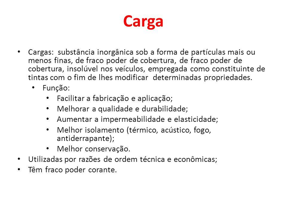 Carga Cargas: substância inorgânica sob a forma de partículas mais ou menos finas, de fraco poder de cobertura, de fraco poder de cobertura, insolúvel