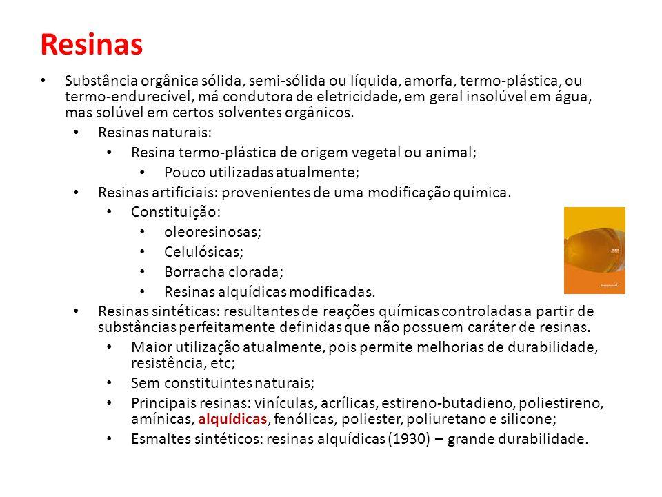 Resinas Substância orgânica sólida, semi-sólida ou líquida, amorfa, termo-plástica, ou termo-endurecível, má condutora de eletricidade, em geral insol