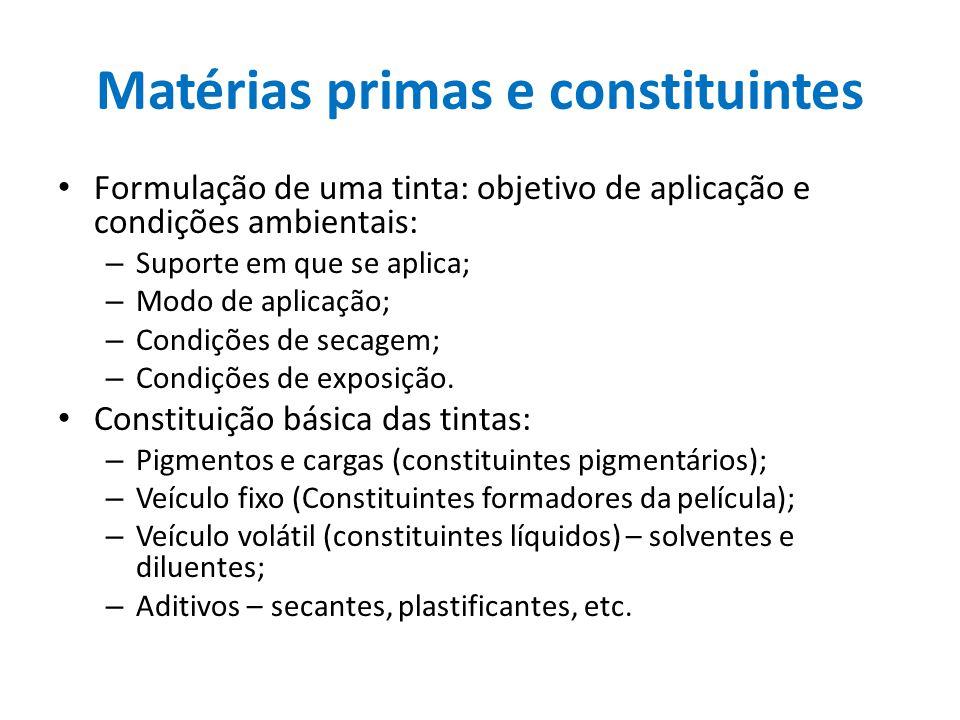 Matérias primas e constituintes Formulação de uma tinta: objetivo de aplicação e condições ambientais: – Suporte em que se aplica; – Modo de aplicação