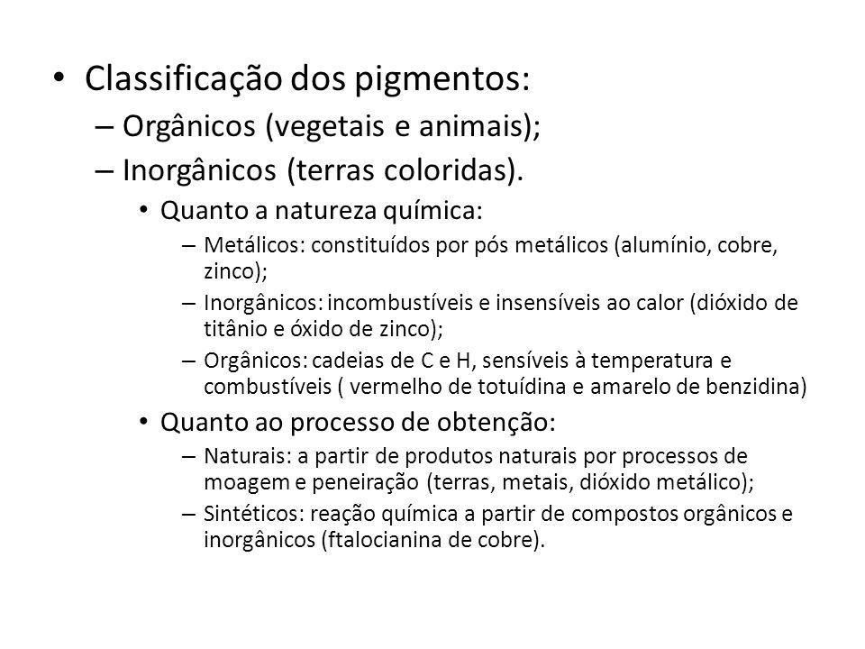 Classificação dos pigmentos: – Orgânicos (vegetais e animais); – Inorgânicos (terras coloridas). Quanto a natureza química: – Metálicos: constituídos