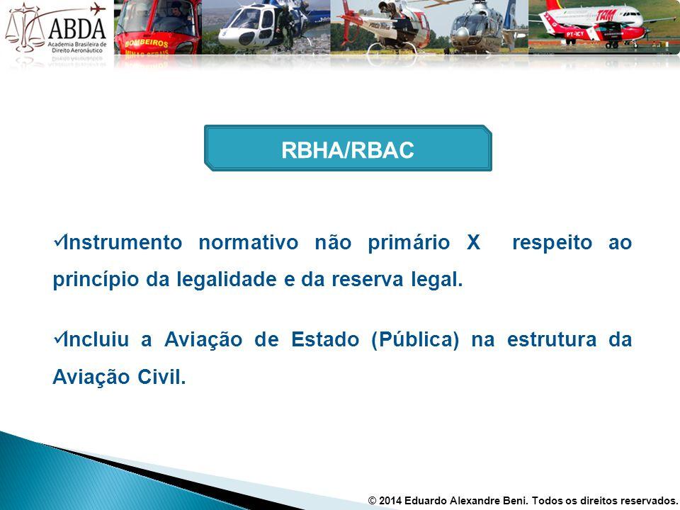 Instrumento normativo não primário X respeito ao princípio da legalidade e da reserva legal. Incluiu a Aviação de Estado (Pública) na estrutura da Avi