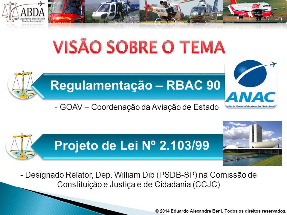 Regulamentação – RBAC 90 Projeto de Lei Nº 2.103/99 © 2014 Eduardo Alexandre Beni. Todos os direitos reservados. - Designado Relator, Dep. William Dib