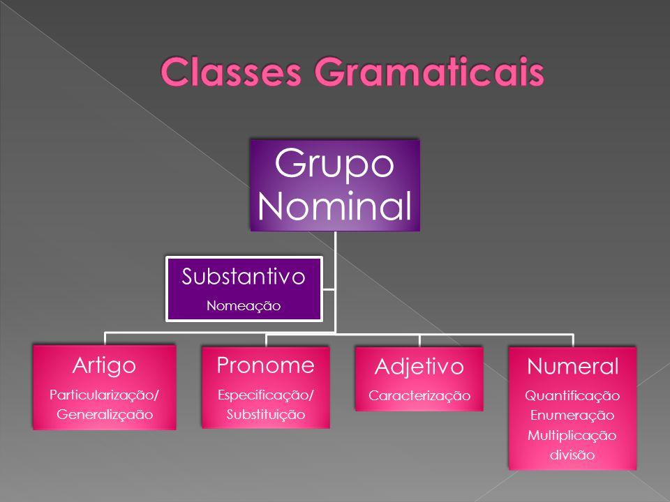 Grupo Nominal Artigo Particularização/ Generalizçaão Pronome Especificação/ Substituição Adjetivo Caracterização Numeral Quantificação Enumeração Mult