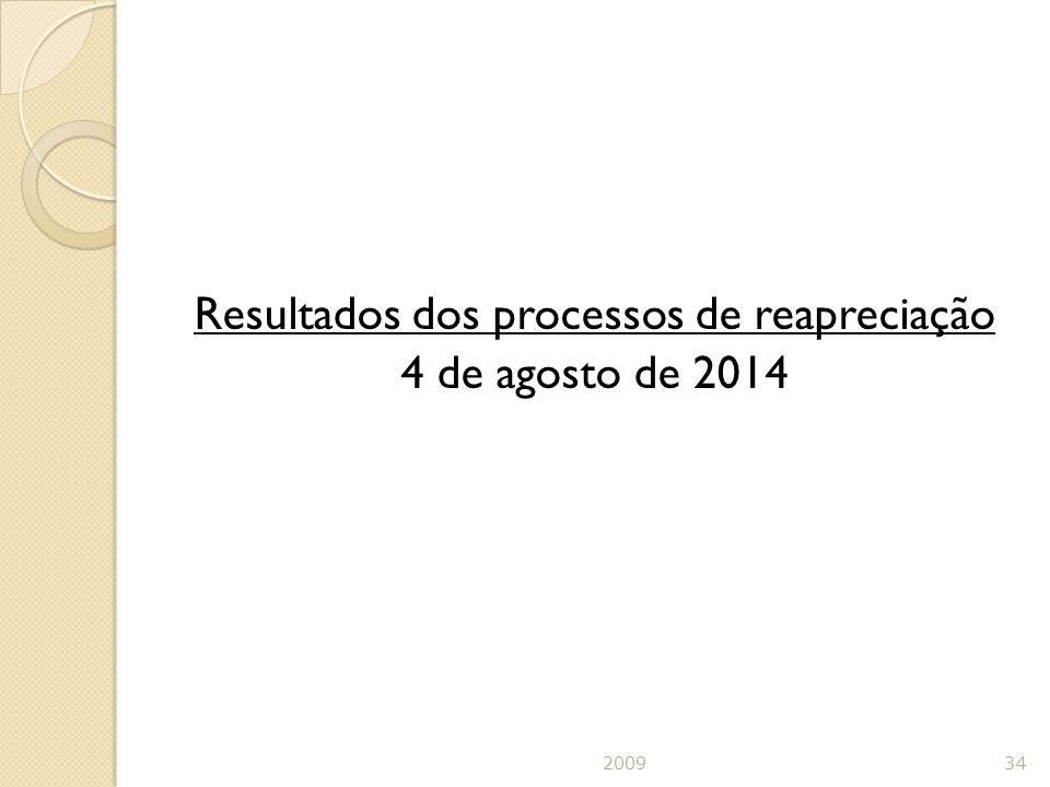 Resultados dos processos de reapreciação 4 de agosto de 2014 200934