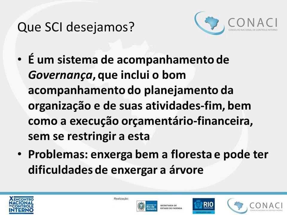 Que SCI desejamos? É um sistema de acompanhamento de Governança, que inclui o bom acompanhamento do planejamento da organização e de suas atividades-f