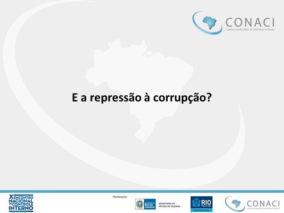 E a repressão à corrupção?