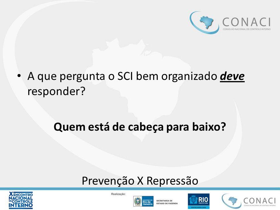 A que pergunta o SCI bem organizado deve responder? Quem está de cabeça para baixo? Prevenção X Repressão