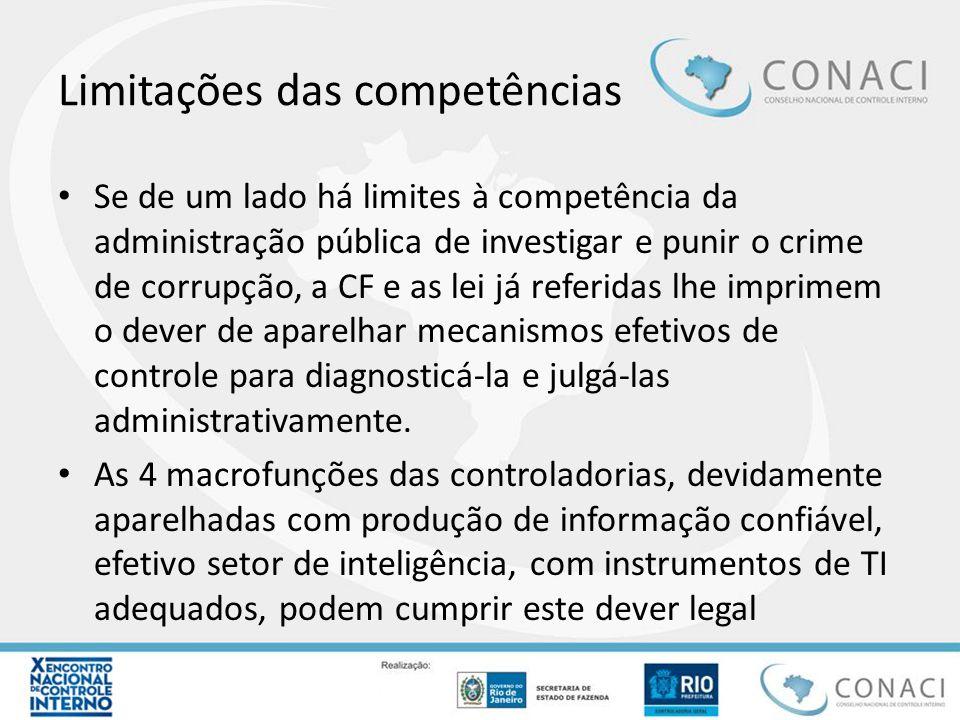 Limitações das competências Se de um lado há limites à competência da administração pública de investigar e punir o crime de corrupção, a CF e as lei