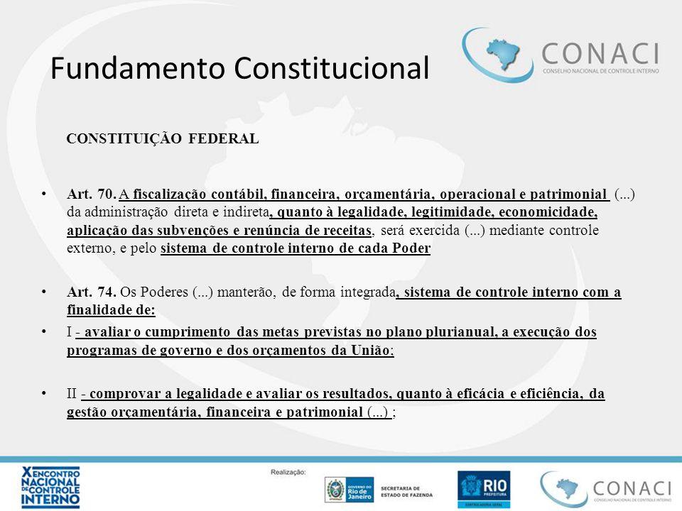 Fundamento Constitucional CONSTITUIÇÃO FEDERAL Art. 70. A fiscalização contábil, financeira, orçamentária, operacional e patrimonial (...) da administ