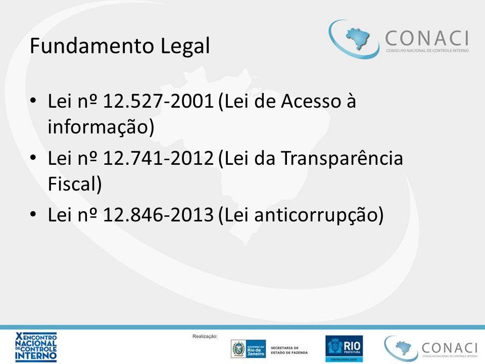 Fundamento Legal Lei nº 12.527-2001 (Lei de Acesso à informação) Lei nº 12.741-2012 (Lei da Transparência Fiscal) Lei nº 12.846-2013 (Lei anticorrupçã