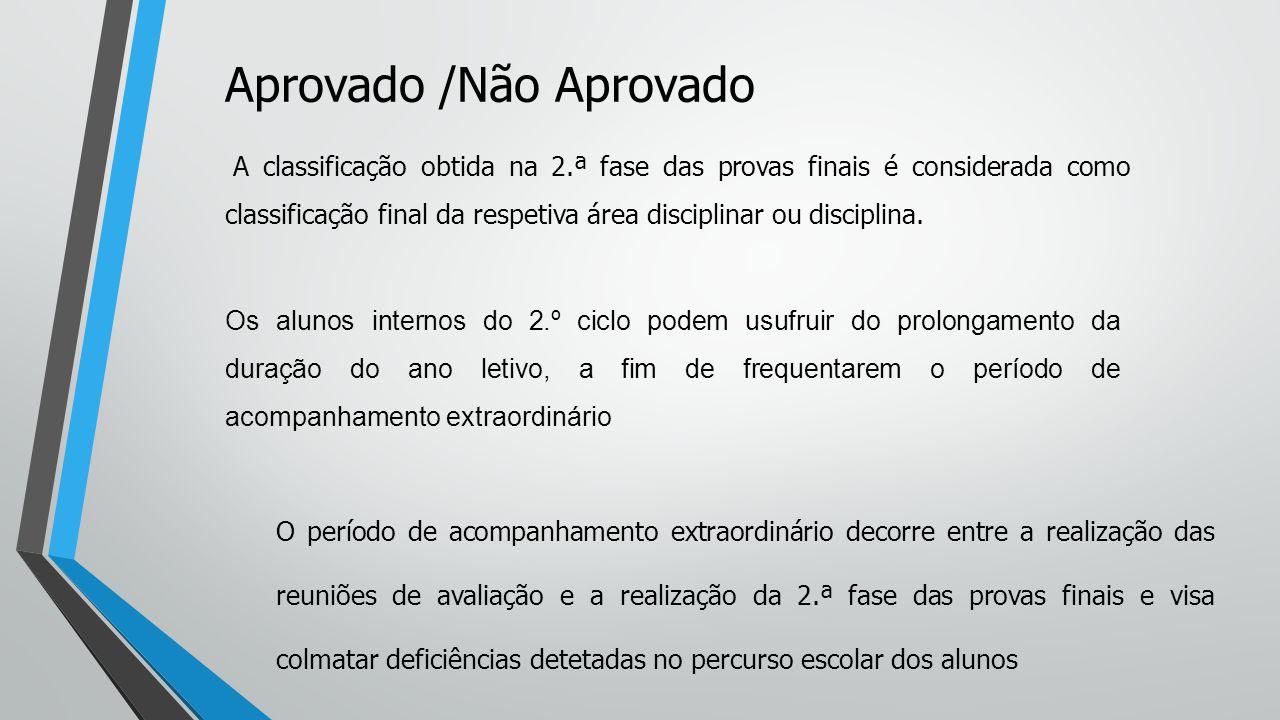 A classificação obtida na 2.ª fase das provas finais é considerada como classificação final da respetiva área disciplinar ou disciplina.