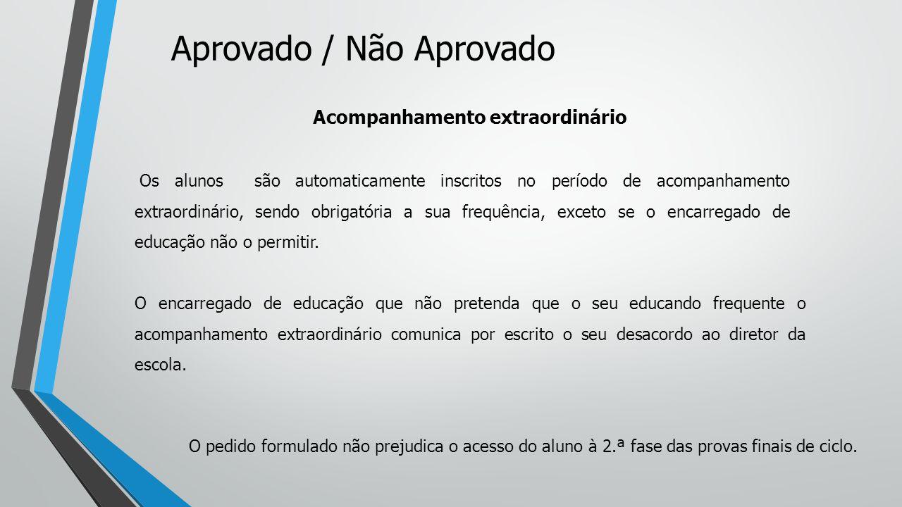 Aprovado / Não Aprovado O pedido formulado não prejudica o acesso do aluno à 2.ª fase das provas finais de ciclo.