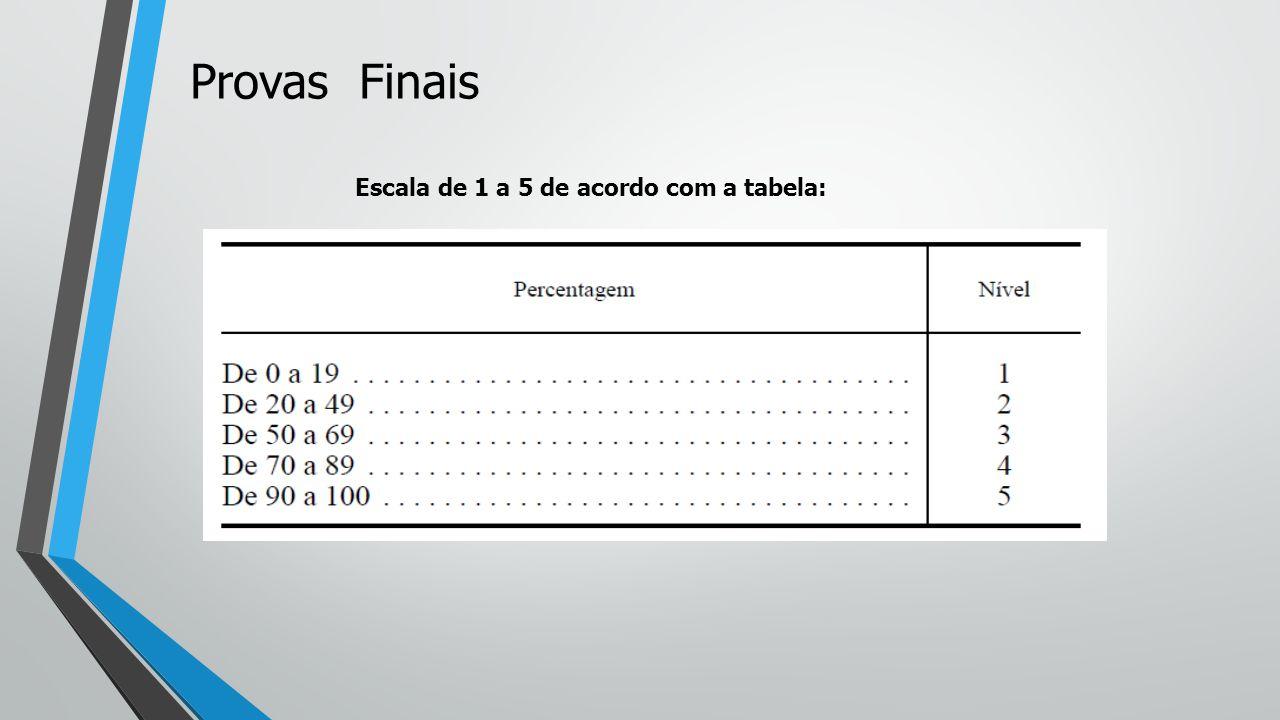 Escala de 1 a 5 de acordo com a tabela: Provas Finais