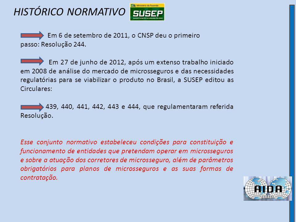 Em 6 de setembro de 2011, o CNSP deu o primeiro passo: Resolução 244.