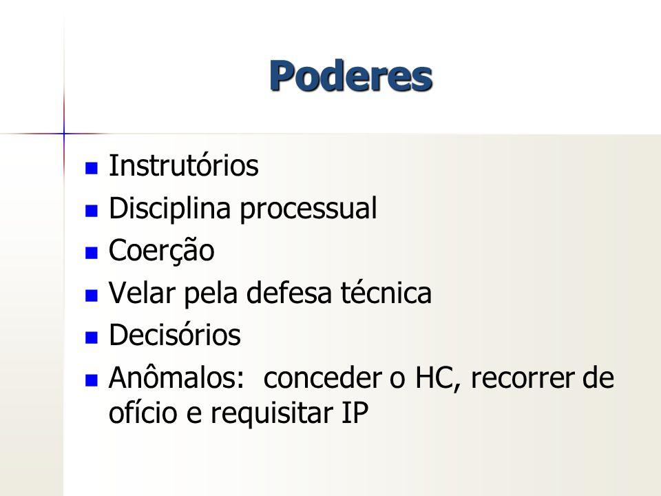 Poderes Instrutórios Disciplina processual Coerção Velar pela defesa técnica Decisórios Anômalos: conceder o HC, recorrer de ofício e requisitar IP