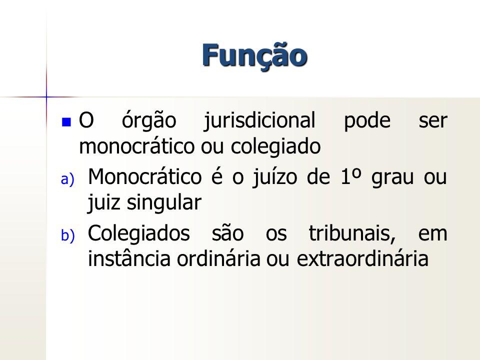 Função O órgão jurisdicional pode ser monocrático ou colegiado a) a) Monocrático é o juízo de 1º grau ou juiz singular b) b) Colegiados são os tribuna