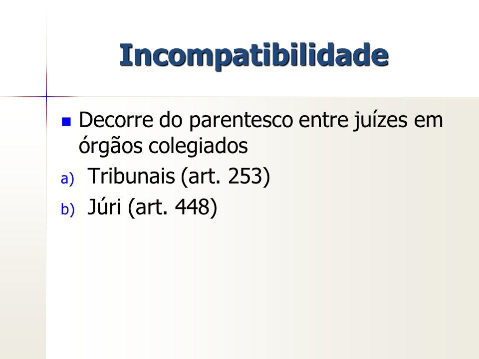 Incompatibilidade Decorre do parentesco entre juízes em órgãos colegiados a) a) Tribunais (art. 253) b) b) Júri (art. 448)