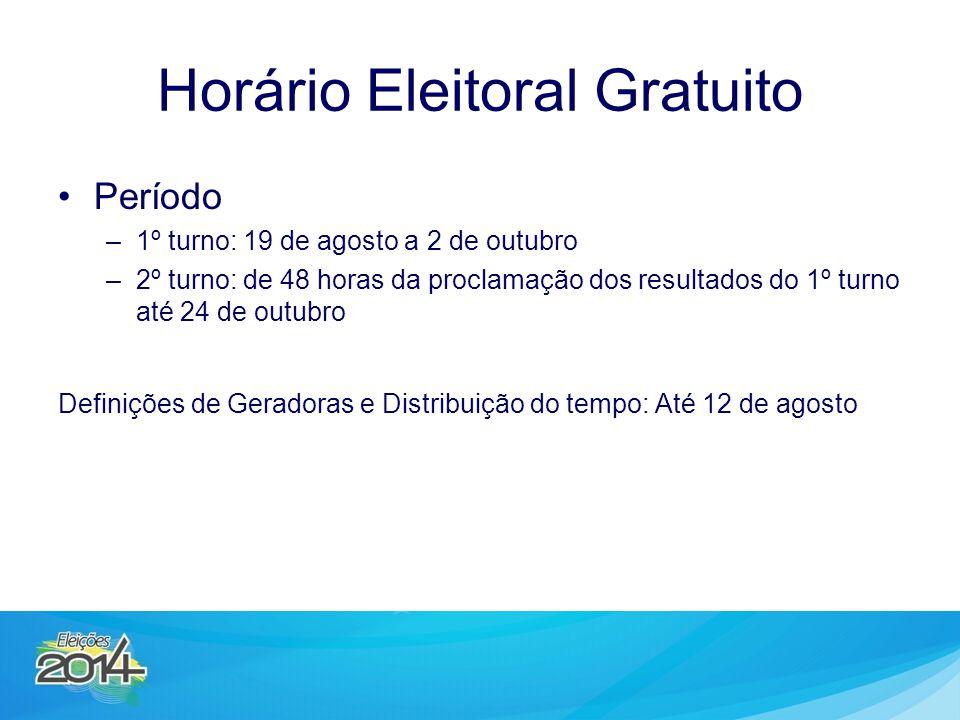 Horário Eleitoral Gratuito Período –1º turno: 19 de agosto a 2 de outubro –2º turno: de 48 horas da proclamação dos resultados do 1º turno até 24 de o