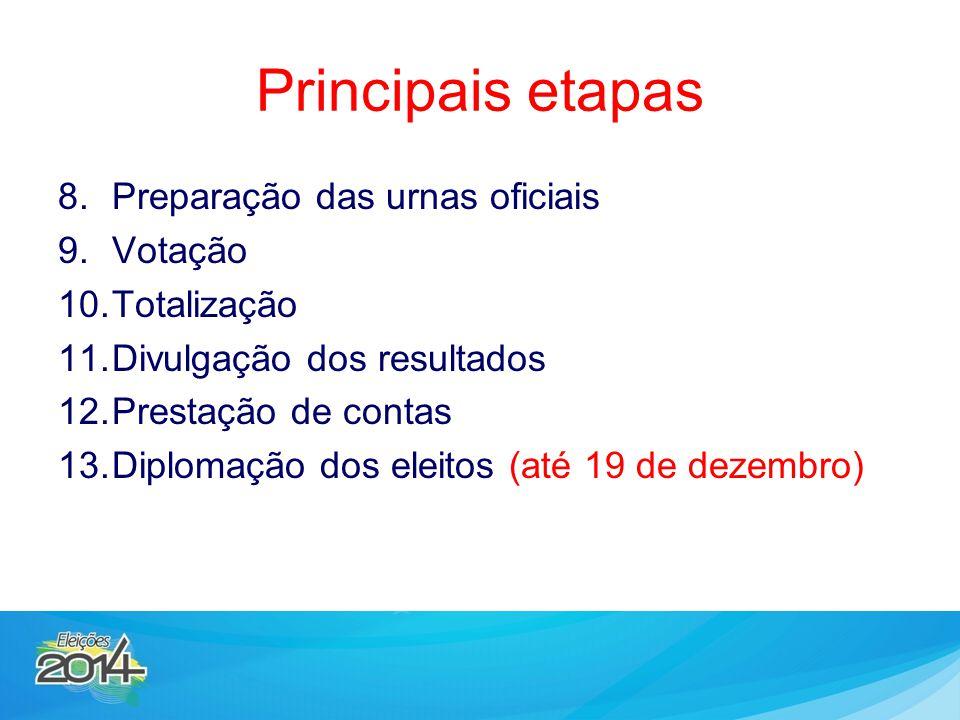 Principais etapas 8.Preparação das urnas oficiais 9.Votação 10.Totalização 11.Divulgação dos resultados 12.Prestação de contas 13.Diplomação dos eleitos (até 19 de dezembro)