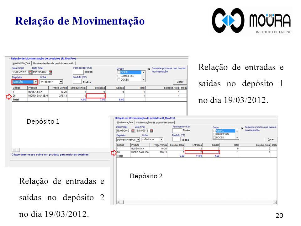 Depósito 2 Depósito 1 Relação de entradas e saídas no depósito 1 no dia 19/03/2012. Relação de entradas e saídas no depósito 2 no dia 19/03/2012. 20 R
