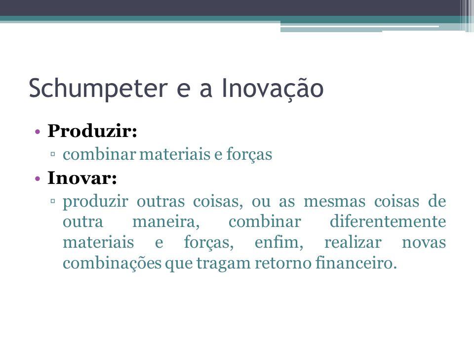 Schumpeter e a Inovação Produzir: ▫combinar materiais e forças Inovar: ▫produzir outras coisas, ou as mesmas coisas de outra maneira, combinar diferentemente materiais e forças, enfim, realizar novas combinações que tragam retorno financeiro.