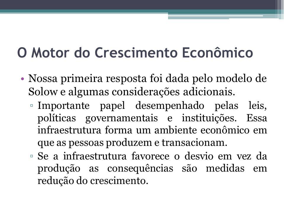 O Motor do Crescimento Econômico Nossa primeira resposta foi dada pelo modelo de Solow e algumas considerações adicionais.