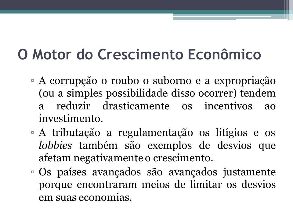 ▫A corrupção o roubo o suborno e a expropriação (ou a simples possibilidade disso ocorrer) tendem a reduzir drasticamente os incentivos ao investimento.