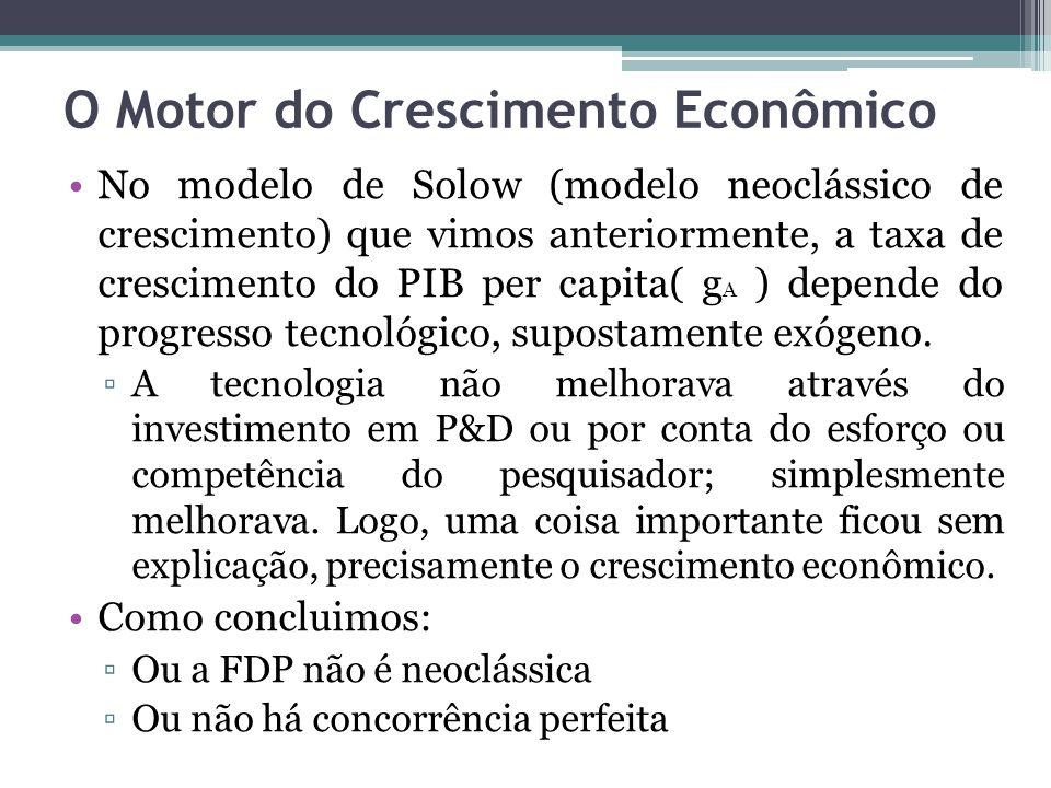 No modelo de Solow (modelo neoclássico de crescimento) que vimos anteriormente, a taxa de crescimento do PIB per capita( g A ) depende do progresso tecnológico, supostamente exógeno.