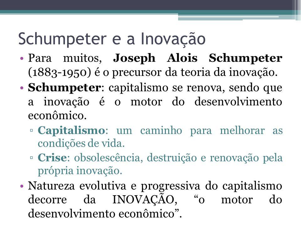 Schumpeter e a Inovação Para muitos, Joseph Alois Schumpeter (1883-1950) é o precursor da teoria da inovação.