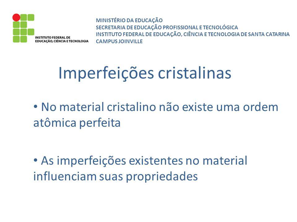 Imperfeições cristalinas No material cristalino não existe uma ordem atômica perfeita As imperfeições existentes no material influenciam suas propriedades MINISTÉRIO DA EDUCAÇÃO SECRETARIA DE EDUCAÇÃO PROFISSIONAL E TECNOLÓGICA INSTITUTO FEDERAL DE EDUCAÇÃO, CIÊNCIA E TECNOLOGIA DE SANTA CATARINA CAMPUS JOINVILLE