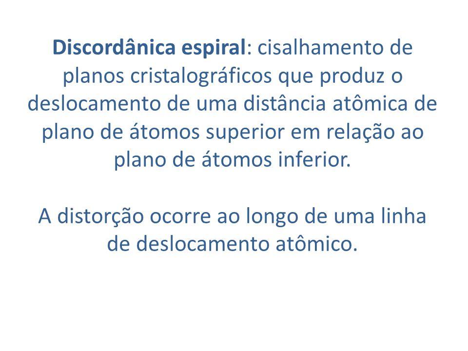 Discordânica espiral: cisalhamento de planos cristalográficos que produz o deslocamento de uma distância atômica de plano de átomos superior em relação ao plano de átomos inferior.