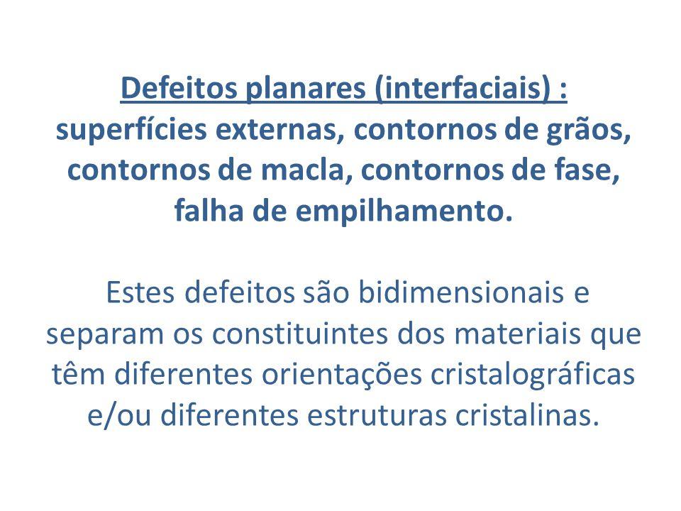 Defeitos planares (interfaciais) : superfícies externas, contornos de grãos, contornos de macla, contornos de fase, falha de empilhamento.