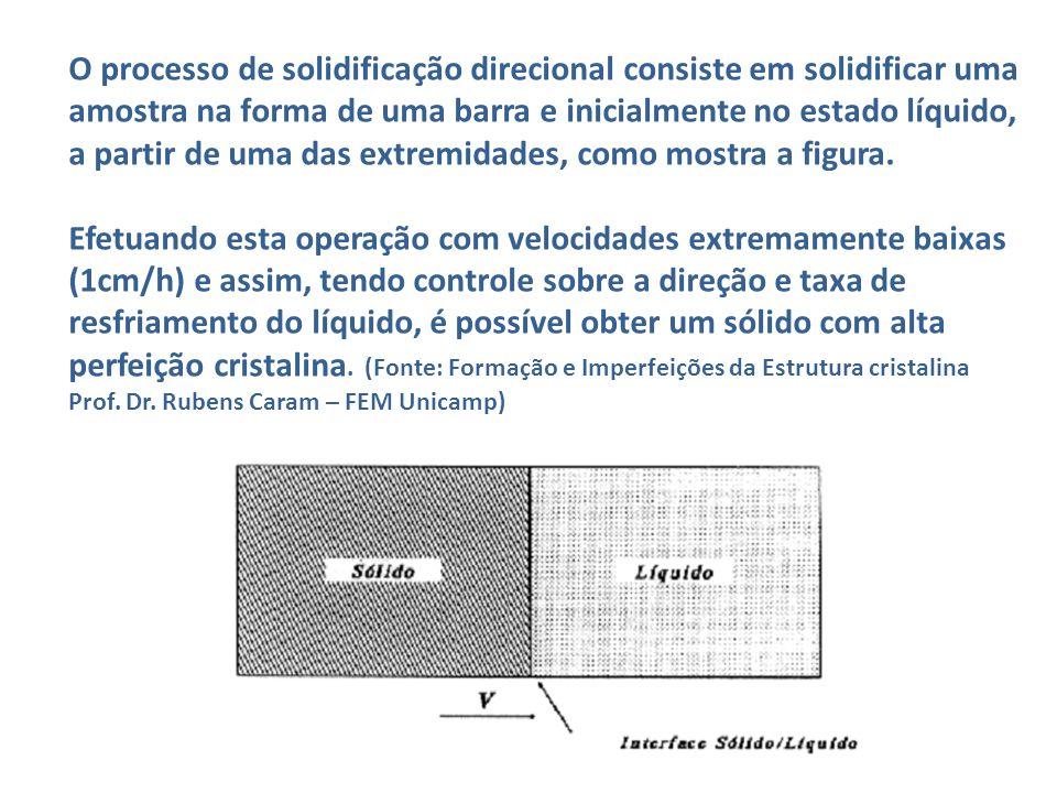 O processo de solidificação direcional consiste em solidificar uma amostra na forma de uma barra e inicialmente no estado líquido, a partir de uma das extremidades, como mostra a figura.