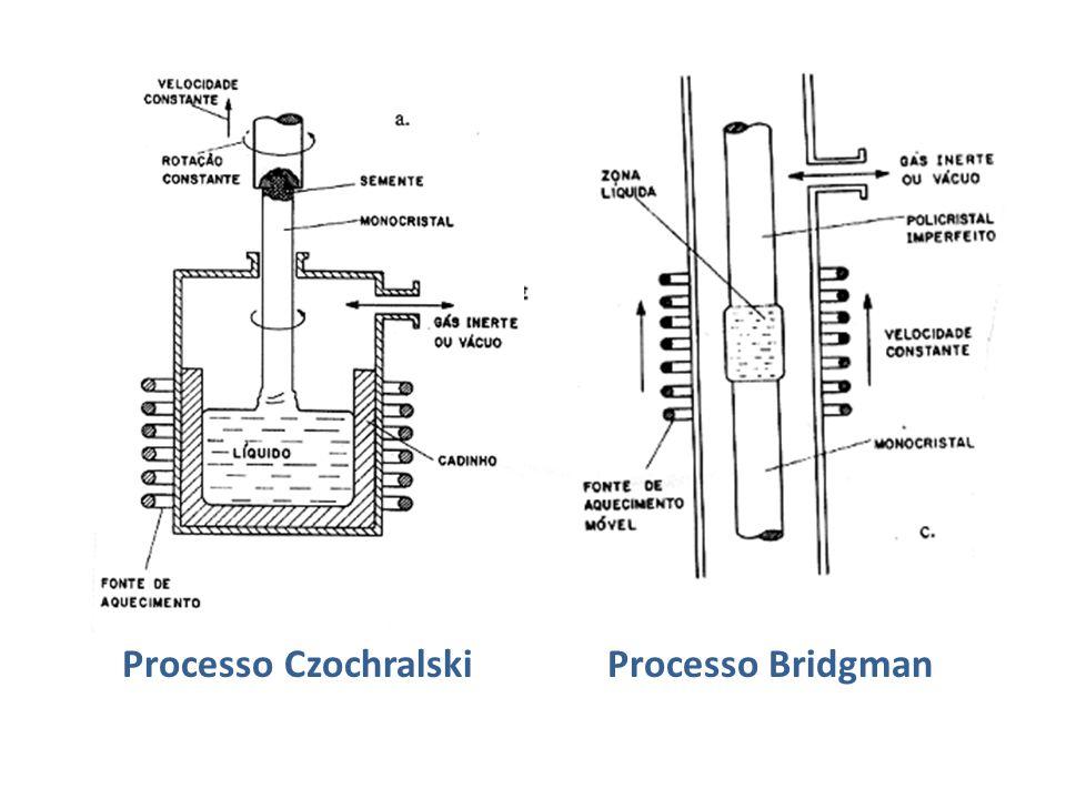 Processo Czochralski Processo Bridgman