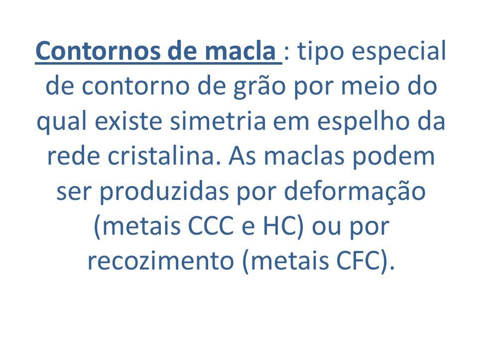 Contornos de macla : tipo especial de contorno de grão por meio do qual existe simetria em espelho da rede cristalina.