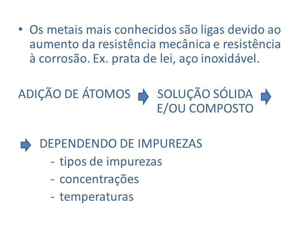 Os metais mais conhecidos são ligas devido ao aumento da resistência mecânica e resistência à corrosão.