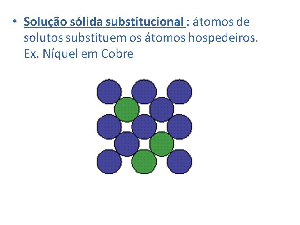 Solução sólida substitucional : átomos de solutos substituem os átomos hospedeiros.