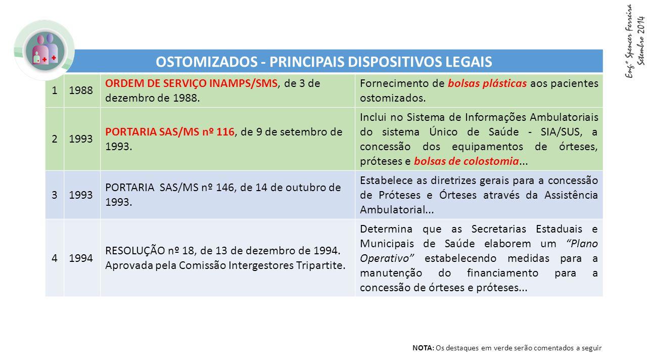 OSTOMIZADOS - PRINCIPAIS DISPOSITIVOS LEGAIS 11988 ORDEM DE SERVIÇO INAMPS/SMS, de 3 de dezembro de 1988. Fornecimento de bolsas plásticas aos pacient