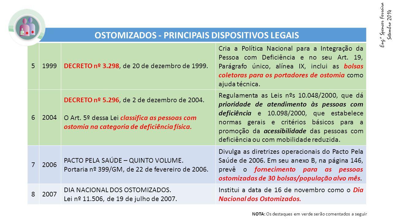 OSTOMIZADOS - PRINCIPAIS DISPOSITIVOS LEGAIS 51999DECRETO nº 3.298, de 20 de dezembro de 1999. Cria a Política Nacional para a Integração da Pessoa co