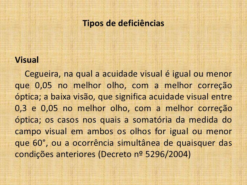 Tipos de deficiências Visual Cegueira, na qual a acuidade visual é igual ou menor que 0,05 no melhor olho, com a melhor correção óptica; a baixa visão, que significa acuidade visual entre 0,3 e 0,05 no melhor olho, com a melhor correção óptica; os casos nos quais a somatória da medida do campo visual em ambos os olhos for igual ou menor que 60°, ou a ocorrência simultânea de quaisquer das condições anteriores (Decreto nº 5296/2004)