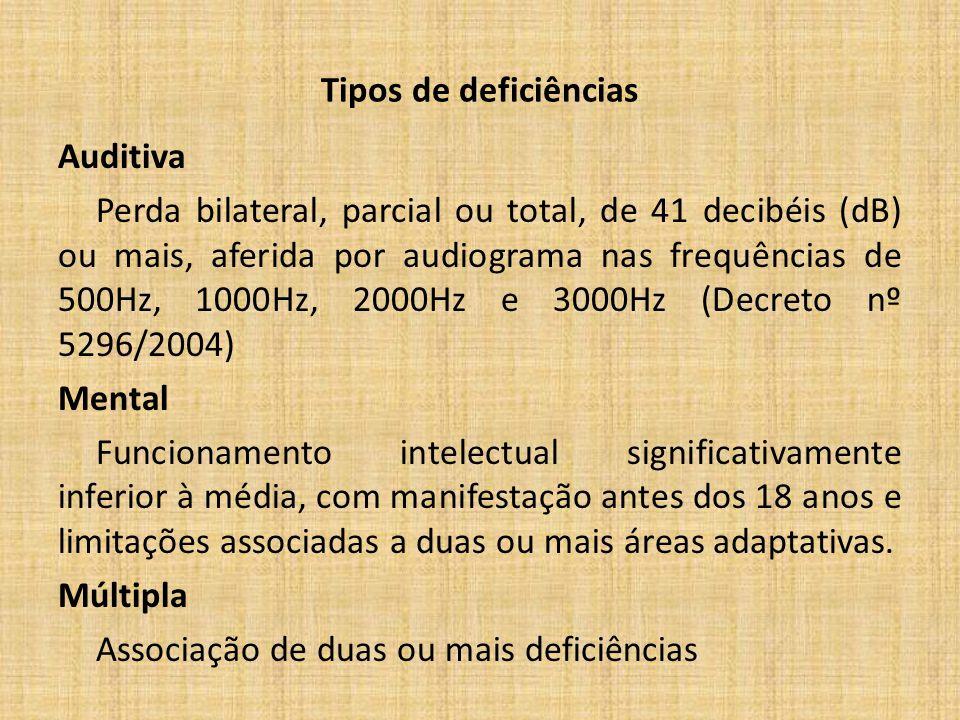 Tipos de deficiências Auditiva Perda bilateral, parcial ou total, de 41 decibéis (dB) ou mais, aferida por audiograma nas frequências de 500Hz, 1000Hz